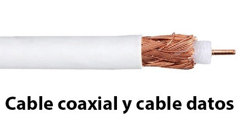 Coax and data cables